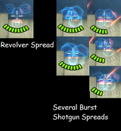 Difference of rev and shot