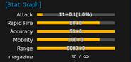 SemiRifle stats