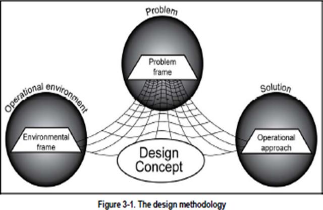 File:Design.png