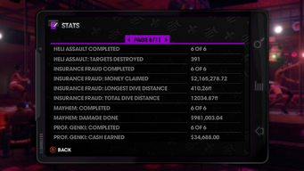 Stats page 6 of 11 in Saints Row The Third