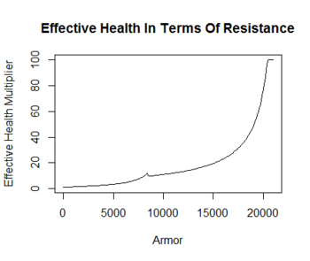 Effective Health