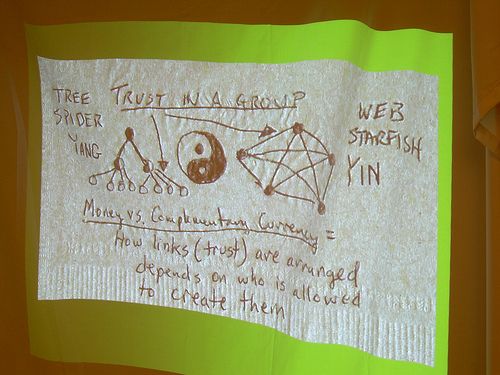 File:Slide of a napkin describing the world of currencies.jpg