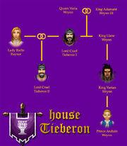 Tieberon bloodline