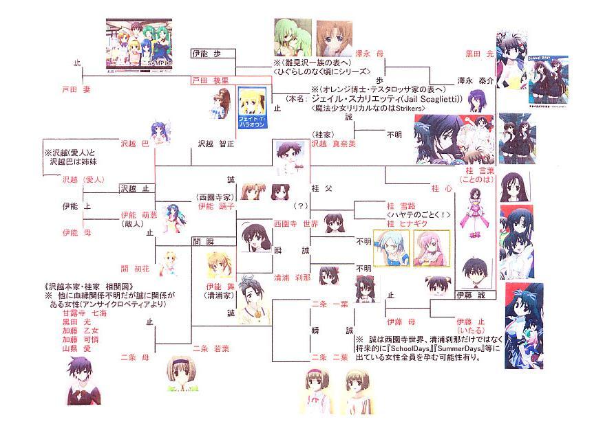 Image Ʋ�越本家・桂家 Jpg School Days Wiki Fandom Powered By