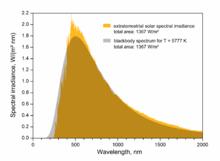 File:220px-EffectiveTemperature 300dpi e.png
