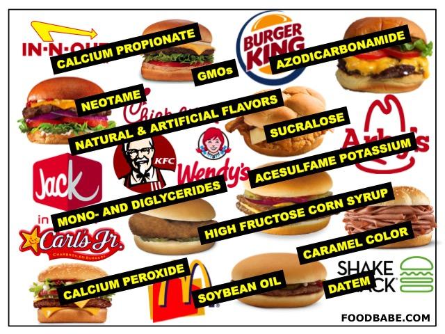 File:FAST-FOOD-BUNS-.jpg