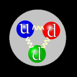 File:Neutron.png