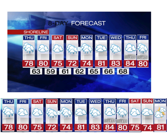 File:8 To 12 Day Forecast.png