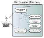 UseCase2-RiskEntry