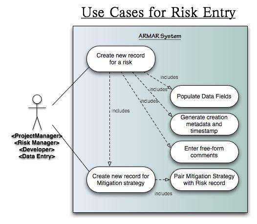 File:UseCase2-RiskEntry.jpg