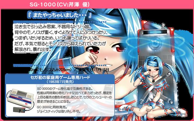 File:SC-1000.png