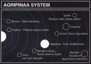 File:Agripinna System Map.jpg