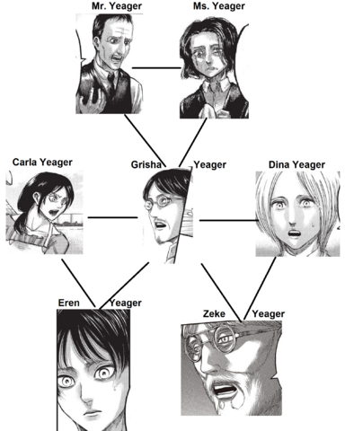 File:The Yeager family.png