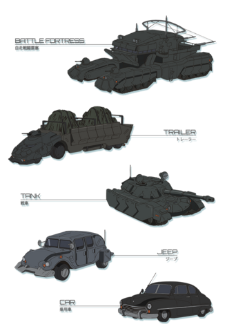 File:Ingelmia Vehicles.png