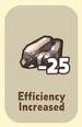 EfficiencyIncreased-25Iron