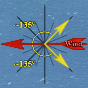 File:Wind CloseHauled.png