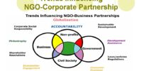 Fostering Effective Nonprofit-Corporate Relationships
