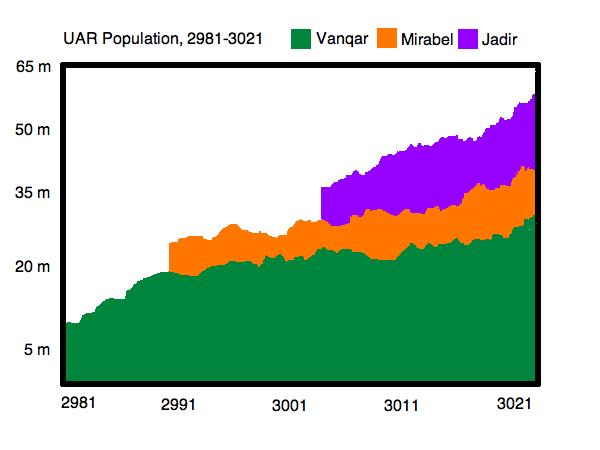 File:Population.png