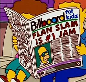 File:Billboard for kidz.png