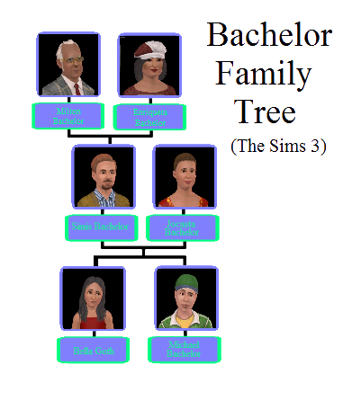 Bachelor Family Tree (The Sims 3)