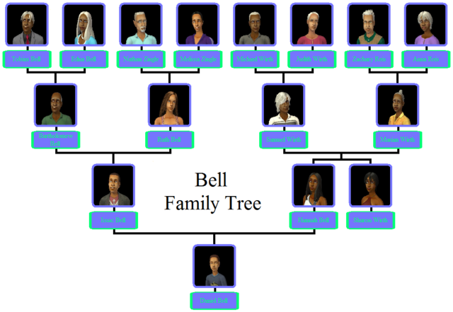 File:Bell Family Tree.png