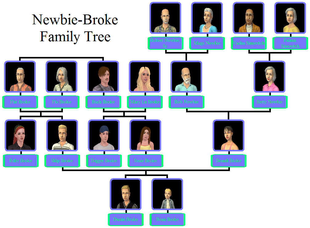 Sims  Family Tree Cats And Dogs