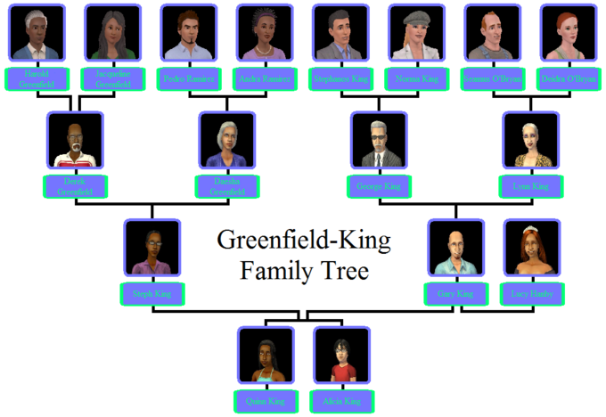 Greenfield-King Family Tree