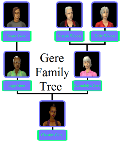 File:Gere Family Tree.png