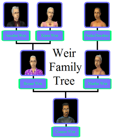 File:Weir Family Tree.png