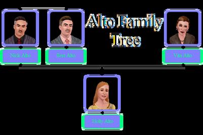 Alto Family Tree