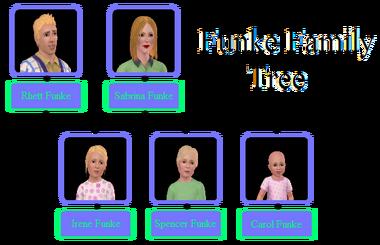 Funke Family Tree