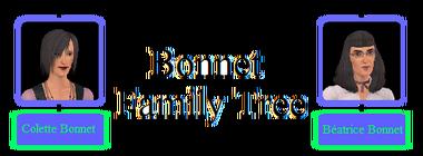 Bonnet Family Tree