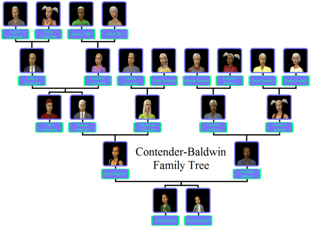 File:Contender-Baldwin Family Tree.png