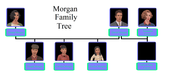 File:Morgan family tree.png