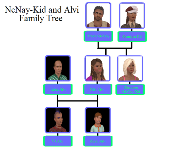 File:McNay-Kid-Alvi family tree.png