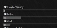 Sin City Wiki: Polls