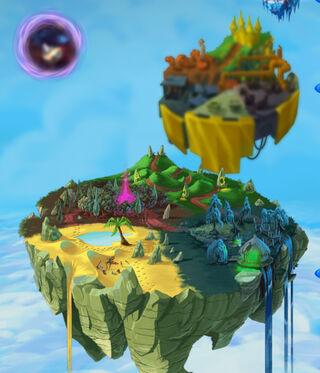 Skydoms islands