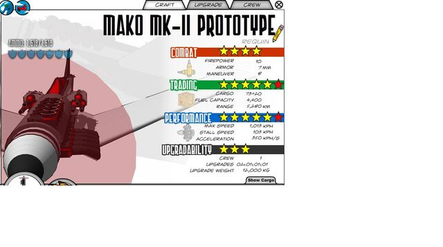 File:Makoii.jpg