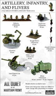 AQ army units