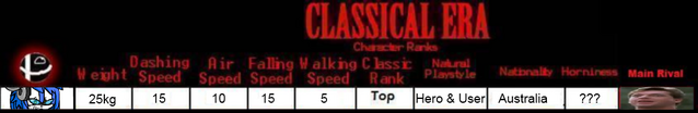 File:Cpend7 Ranks.png