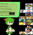 Thumbnail for version as of 21:27, December 9, 2012