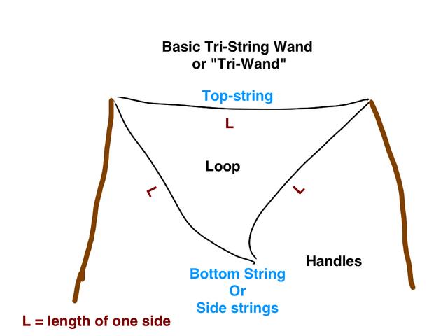 File:Tri-string-basic.png