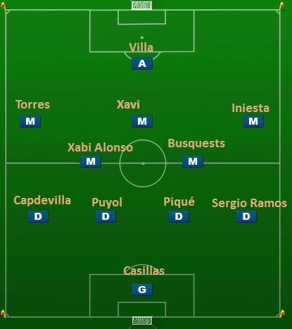 File:Team Spain.jpg