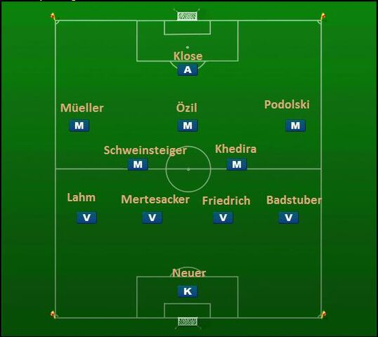 File:Team Germany.jpg