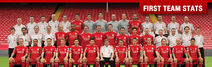 Liverpool First Squad