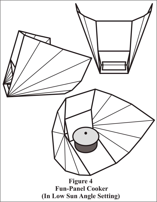 Archivo:Fun-Panel Fig 4.jpg