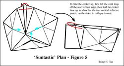 Suntastic5