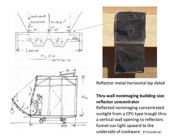 File:Thru-wall nonimaging building-size reflector concentrator for reflector.jpg
