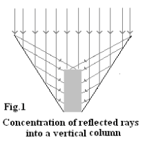 Ray diagram, Khan's Backpacvk Solar Cooker, 10-7-15