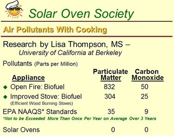 Solar Oven Society - Cooking Air Pollution chart 3-11